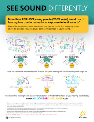 """""""See Sound Differently"""" this May during Better Hearing & Speech Month. Help keep ears safe from noise-induced hearing loss, raise awareness of hearing health and the need for regular screenings at MillionEarChallenge.com."""