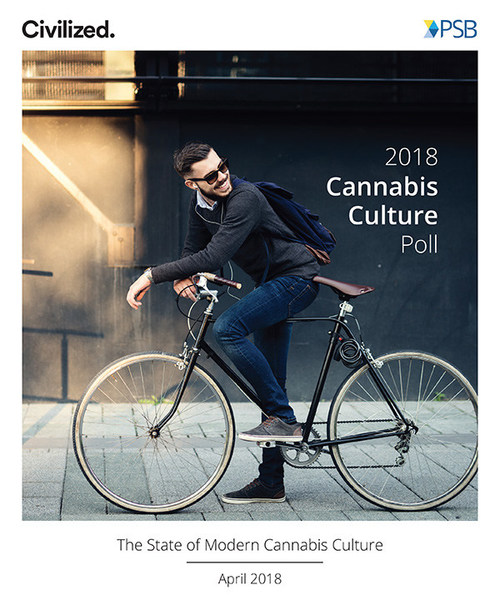 The State of Modern Cannabis Culture, Civilized and PSB Research release results (CNW Group/Civilized Worldwide Inc. (Civilized))