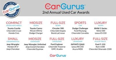 2018 CarGurus Best Used Car Award Winners