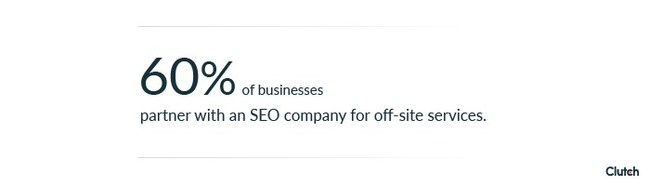 New SEO survey reveals that 60% of businesses partner with an SEO company for help with off-site SEO services.