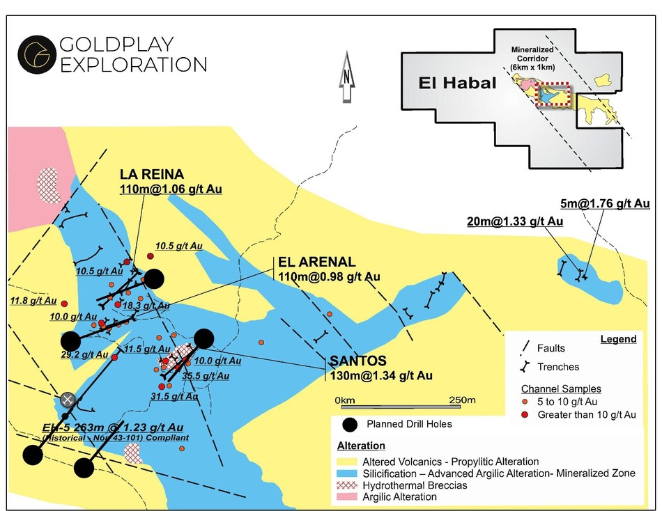 Figure 01- El Habal map showing drill targets inside 600 m long mineralized corridor with initial five proposed drill-holes- True widths for La Reina, El Arenal and Santos trenches are estimated to be 60% of intersected widths (CNW Group/Goldplay Exploration Ltd)