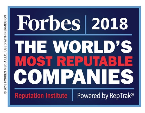 Family-owned Bacardi Limited, the largest privately held spirits company in the world, has once again been named among the most reputable companies in the world, as part of the annual Global RepTrak® 100 list compiled by the Reputation Institute and published in Forbes. Ranked at #89, this is the sixth consecutive time Bacardi has made the annual global list.