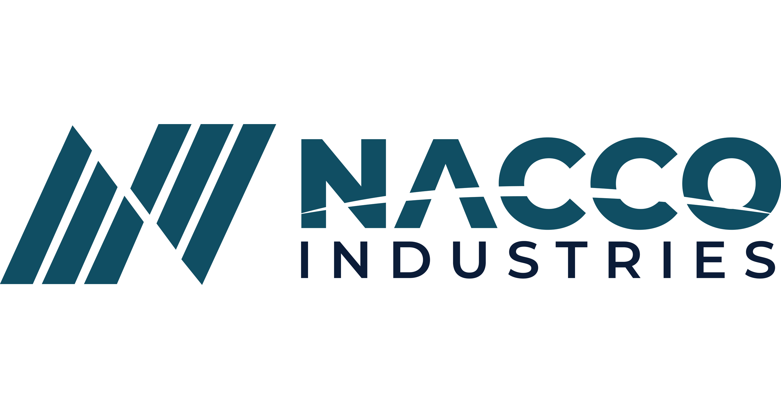 NACCO Industries, Inc  Announces First Quarter 2019 Results