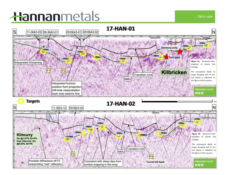 Hannan Seismic Survey Identifies Multiple New Drill Targets in Ireland (CNW Group/Hannan Metals Ltd.)