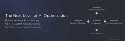 El siguiente nivel de optimización con IA (PRNewsfoto/Huawei)