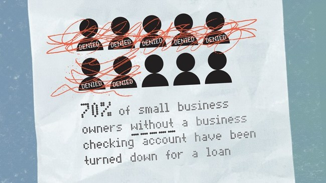 Of those who applied, 70% of small business owners without a business checking account were turned down for a business loan in the past two years, according to Nav.com's Annual Business Banking Study.