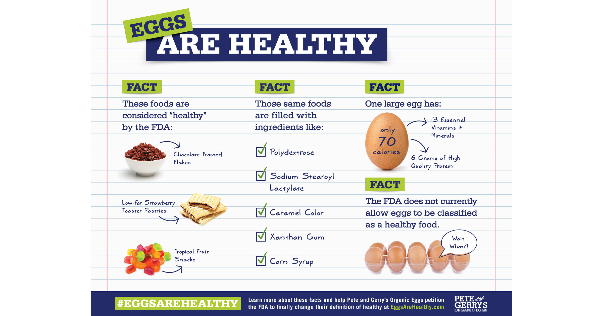 Foods That Are Healthy According To The Fda
