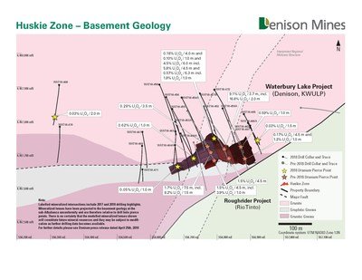 Figure 2: Simplified basement geology map of the Huskie zone at the sub-Athabasca unconformity. (CNW Group/Denison Mines Inc.)