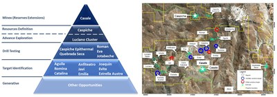 Figure 7: Norte Abierto Geology and Exploration programs. (CNW Group/Goldcorp Inc.)