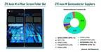 ABI Research's Teardown Service Reveals ZTE's Ill-Attempt to Revolutionize Smartphone User Interface