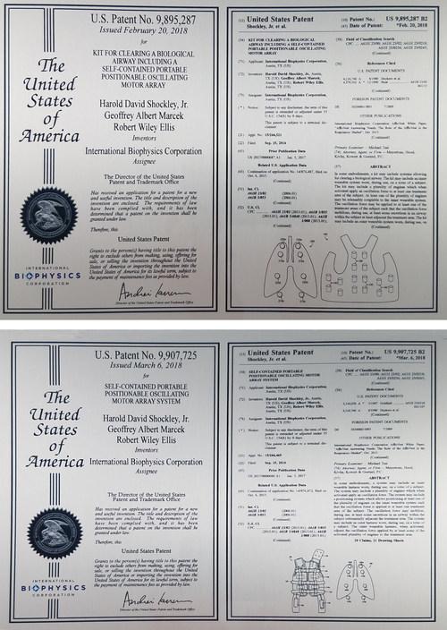 AffloVest Patents