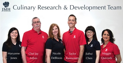 Culinary R&D Team