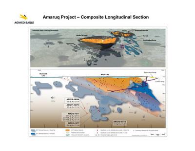 Amaruq Project - Composite Longitudinal Section (CNW Group/Agnico Eagle Mines Limited)