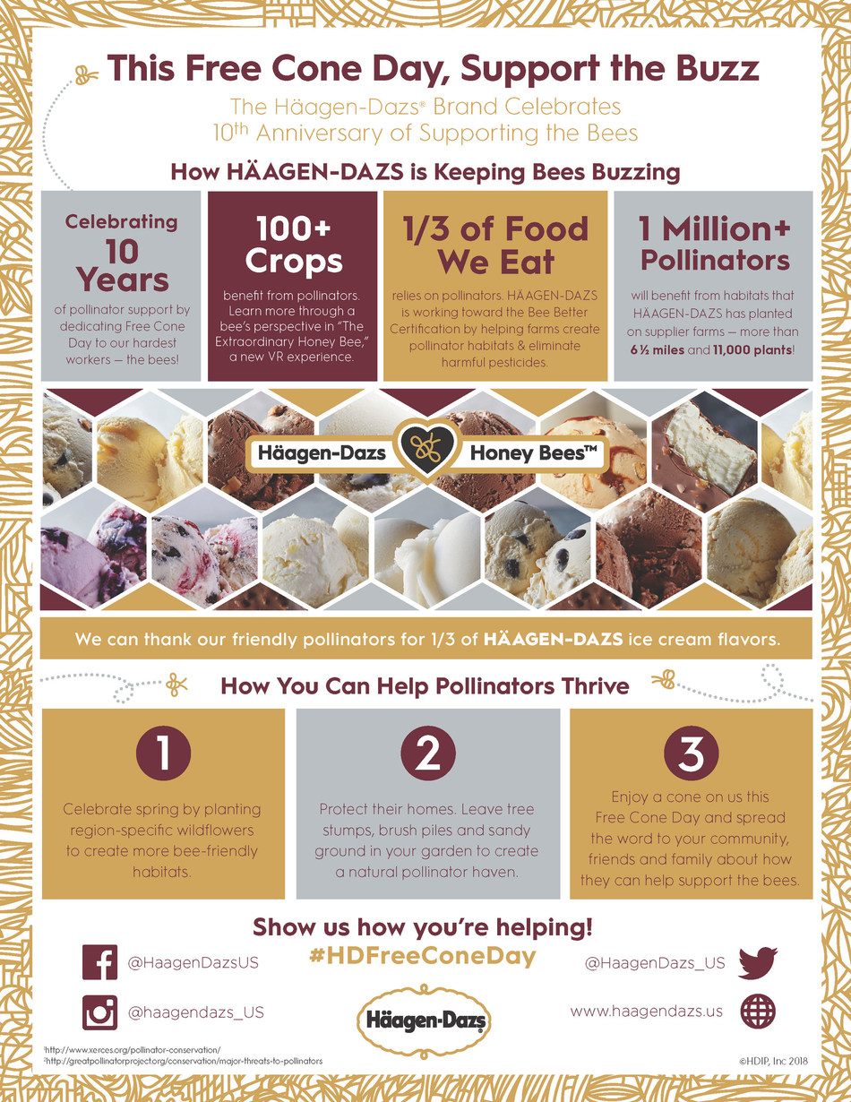 The Häagen-Dazs® brand celebrates 10th anniversary of supporting the bees.