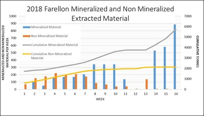 https://mma.prnewswire.com/media/683359/altiplano_minerals.jpg