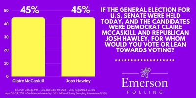 Missouri US Senate 2018 Emerson College Poll April 30, 2018