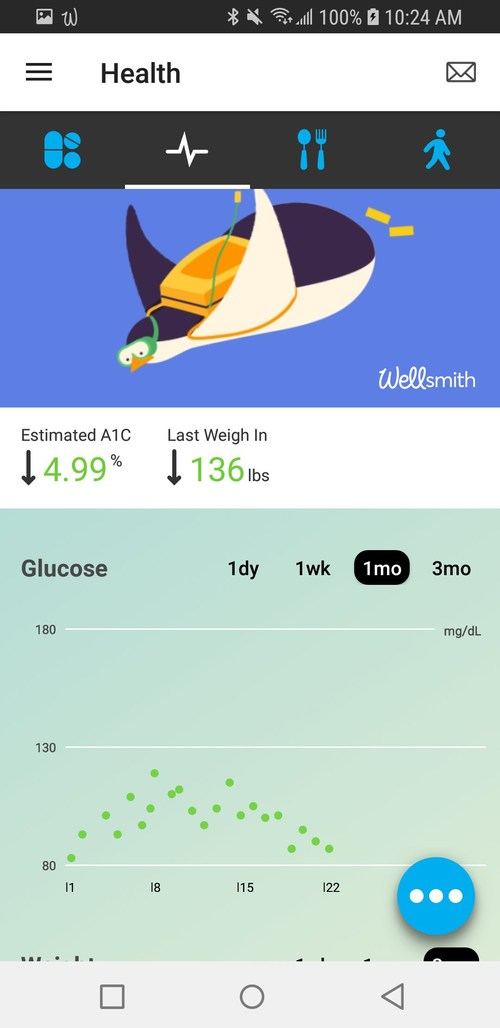 Wellsmith's digital care plan easily tracks a user's weight and glucose levels.