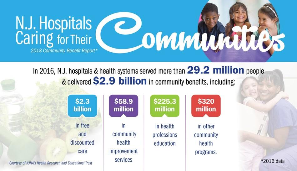 2018 Community Benefit Report
