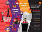 NCRP Introduces the First Foundation Assessment Guide on Power and Privilege