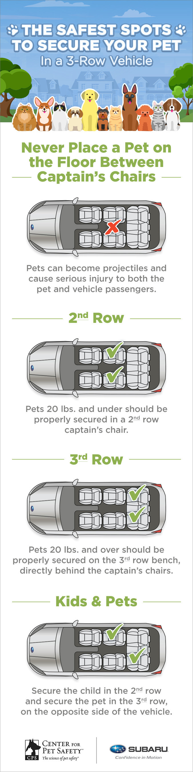 Subaru of America, Inc. and Center for Pet Safety Unveil the Safest and Most Dangerous Spots for Pets in an SUV