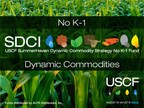 USCF Announces Launch of the USCF SummerHaven Dynamic Commodity Strategy No K-1 Fund With SummerHaven Index Management