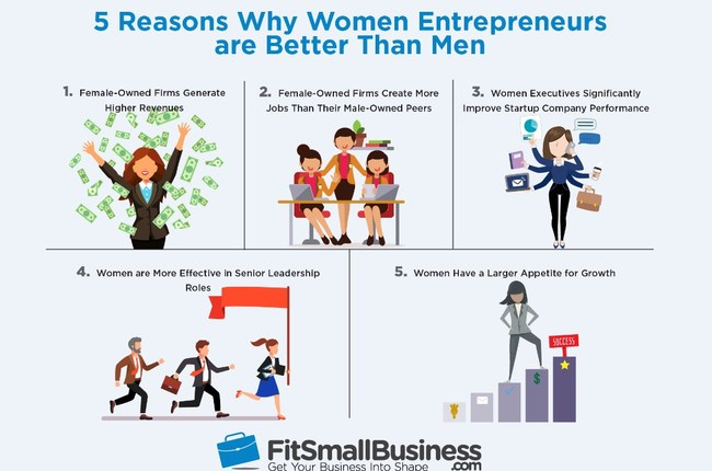FitSmallBusiness.com image for 5 Area Where Women Entrepreneurs Are Better Than Men