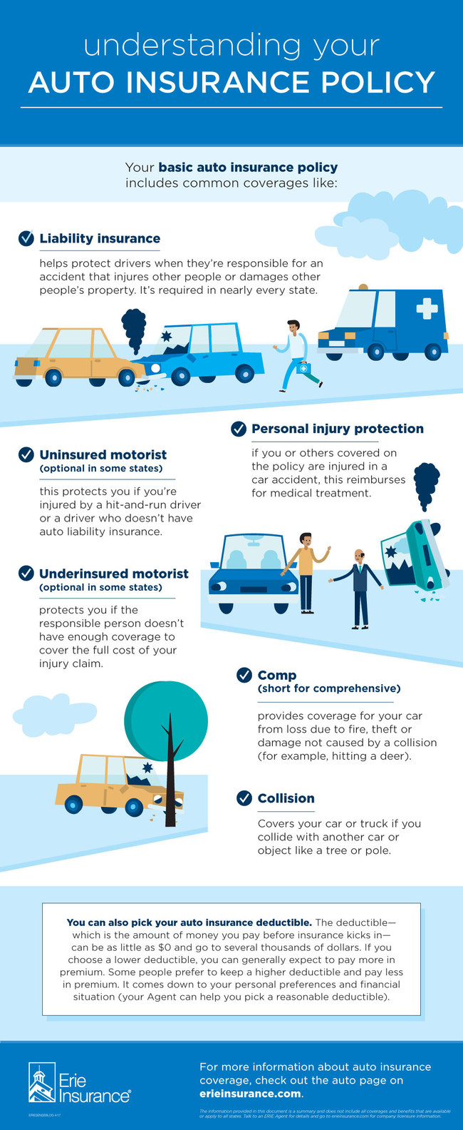 Five Phrases And Terms To Understand On Your Auto Insurance Policy
