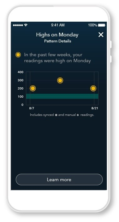 CONTOUR®DIABETES APP EXAMPLE: HIGHS ON MONDAY – PATTERN DETAILS (PRNewsfoto/Ascensia Diabetes Care)