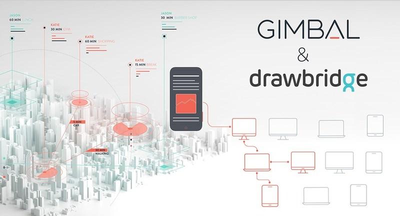 Location-based marketing leader Gimbal purchases media arm of Drawbridge, a cross-device data provider.