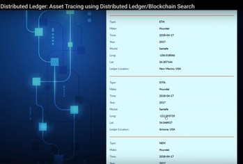 Search across different Distributed Ledgers