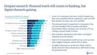 Banks Caught Between a Rock and a Digital Place in Their Transformation Journeys, Finds Genpact Research