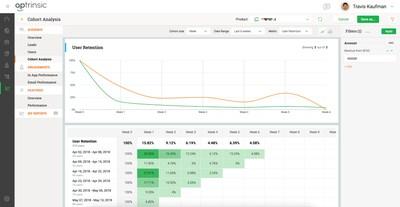 User Retention Cohort Analysis