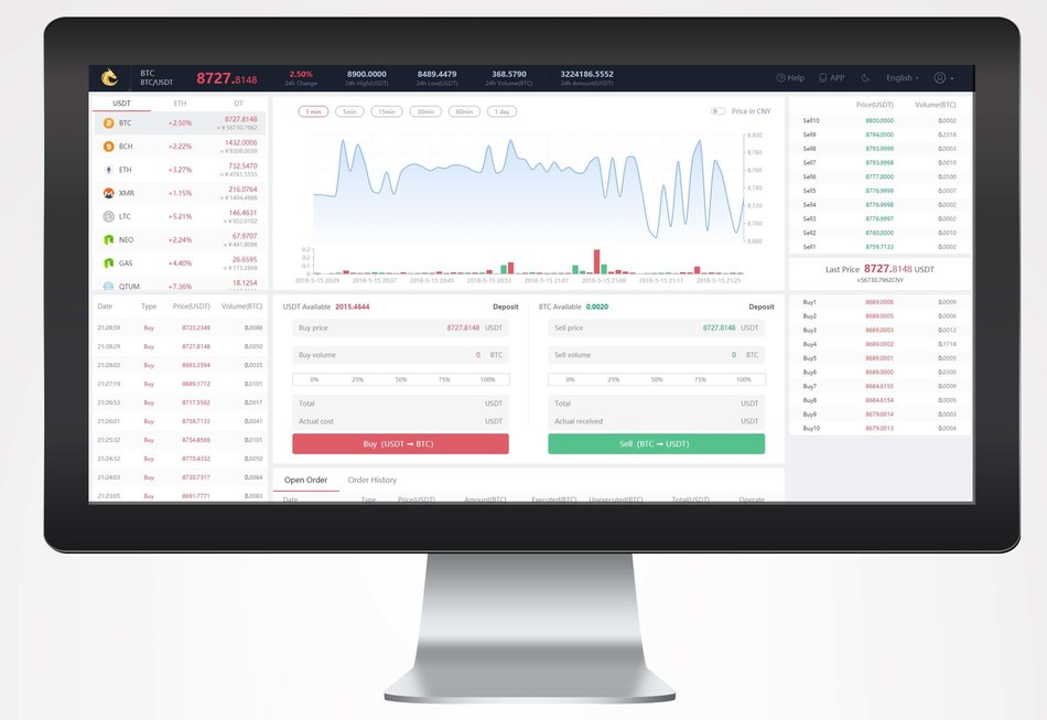 DragonEx Trading Platform