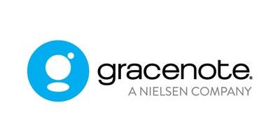(PRNewsfoto/Gracenote)