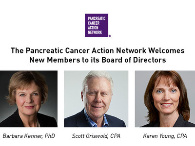 The Pancreatic Cancer Action Network (PanCAN) today announced the election of three new members to its sought-after Board of Directors (BOD).