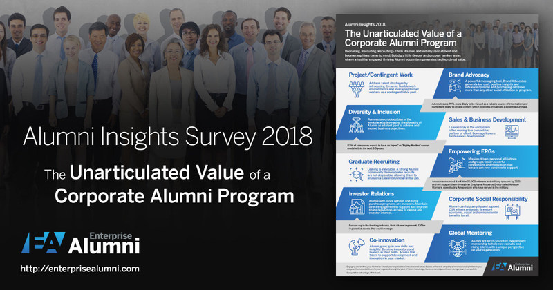 View the results of the 2018 Corporate Insights Survey