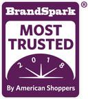 BrandSpark International Again Honors Eggland's Best As America's Most Trusted Egg Brand