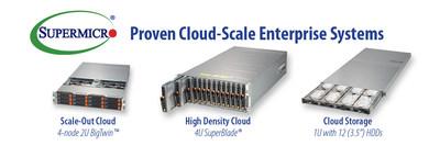 A Supermicro acelera o tempo de implementação para centros de dados em nuvem empresarial