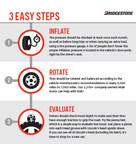 Bridgestone Launches Summer Safety Campaign