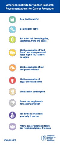 American Institute for Cancer Research Recommendations for Cancer Prevention