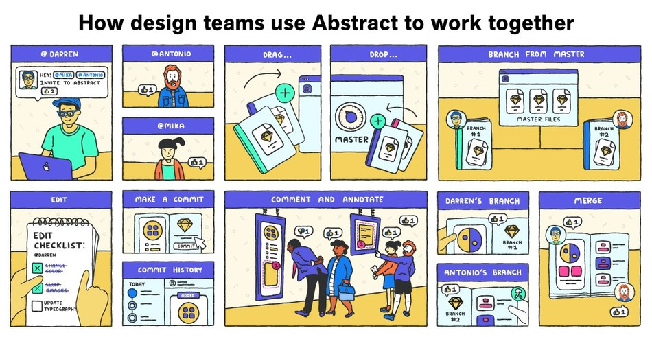 Abstract Modern Design Workflow - One place for design teams to version, manage, and collaborate on design files