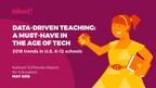 Data-driven instruction goes mainstream with U.S. K-12 teachers: Kahoot! EdTrends Report