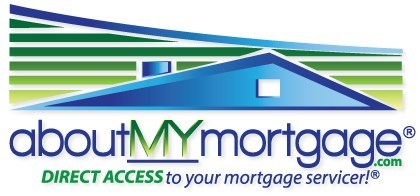 aboutMYmortgage.com logo