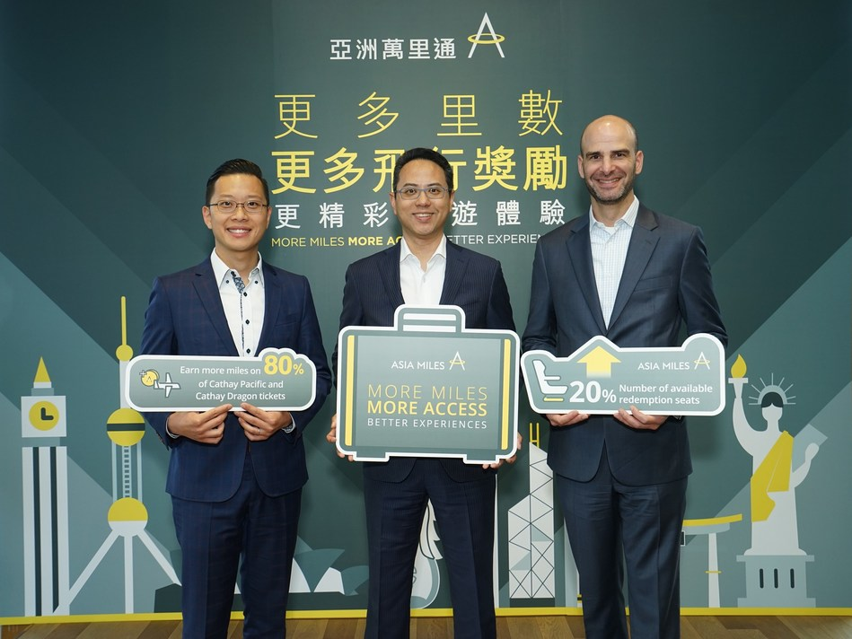 Asia Miles announces programme changes to increase the numbers of available redemption seats by 20% or more from 22 June 2018. Asia Miles CEO, Stephen S.Y. Wong (centre), Alan Lui, COO (left) and Jason Adessky, Head of Strategy & Coalition Development (right).