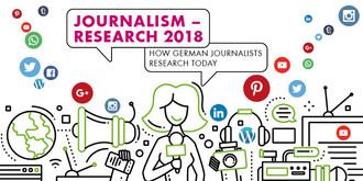 Whitepaper Research 2018 - Key Visual (PRNewsfoto/news aktuell GmbH)