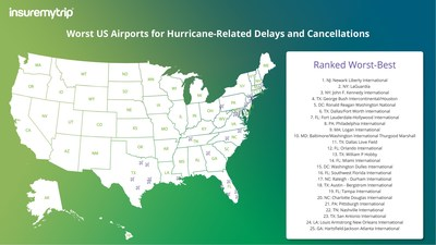 Travel Report: US Airports Prone to Flight Delays and Cancellations This Hurricane Season