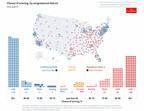 The Economist launches US House of Representatives mid-term elections model