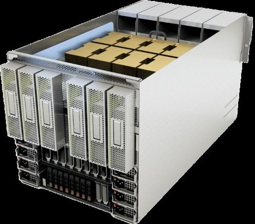 Supermicro unveils 2 PetaFLOPS 10U SuperServer with over 80,000 Cuda Cores