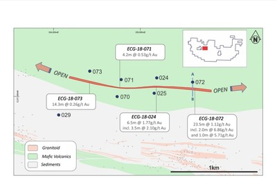 Figure 2- North Contact mineralised zone plan view with significant intercepts (CNW Group/Chalice Gold Mines Limited)