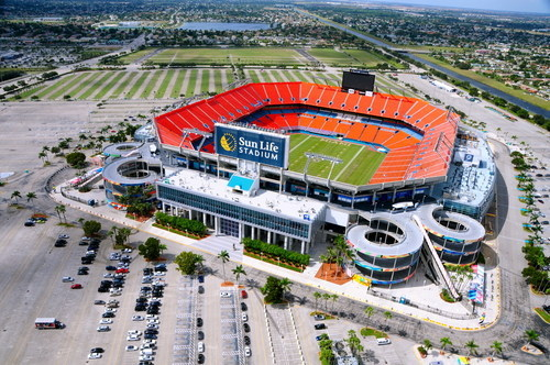 """""""Sports is a huge business in Florida"""" said Scott Cooper of Miami Beach. """"It brings in over $2 billion in revenue per year and our teams benefit from ticket sales and revenue sharing. Between the Miami Dolphins, Jacksonville Jaguars, Tampa Bay Bucks and Miami Heat, there was over $1 billion in revenue in 2016 alone. """""""